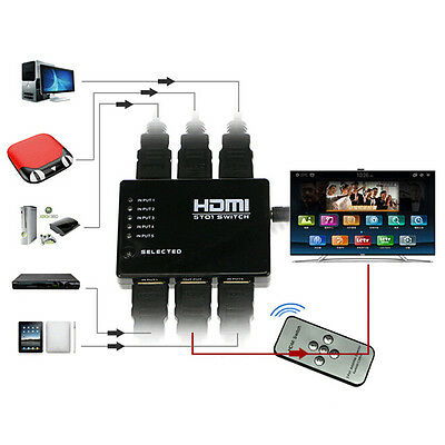 5 Port P Video HDMI Switch Switcher Splitter for HDTV