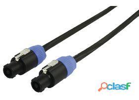 König OnStage Cable Para Altavoz 2X1.5 mm 15.0 M 1.522 kg