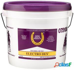 VetNova Electro Dex 13.6 KG