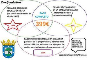 Pack oposiciones maestros de educación física