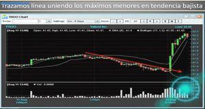 Clases Particulares Online De Bolsa De Valores