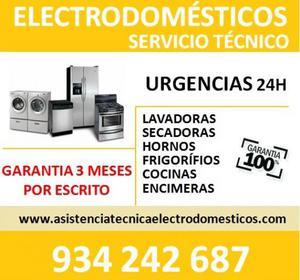 Servicio Técnico Candy La Roca del Vallès Tlf.