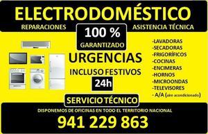 Servicio Técnico Candy Logroño Telf.
