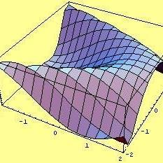 Clases particulares de Matemáticas, Físca y Química, para