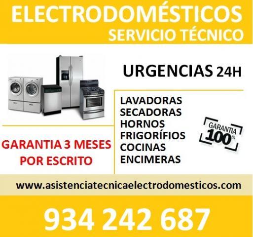 Servicio Técnico Candy La Llagosta Tlf.