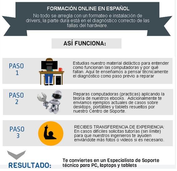 CURSO PROFESIONAL DE REPARACIONES DE PC, PORTÁTILES Y