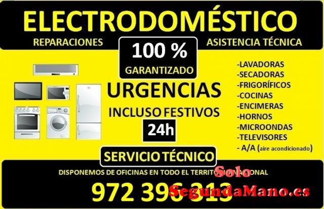 Servicio Técnico Candy Girona Telf.