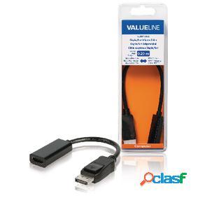 Cable adaptador displayport, displayport macho - entrada