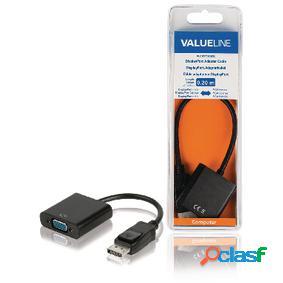 Cable adaptador displayport, displayport macho - vga hembra