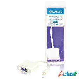 Cable adaptador mini displayport, mini displayport macho -