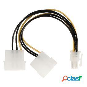 Cable divisor de alimentación interna, pci express hembra -