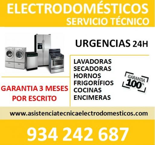 Servicio Técnico Candy Barcelona Telf.