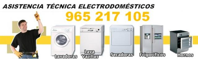 Servicio Técnico Bosch Alicante Telf.