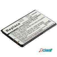 Bateria para Sony Ericsson Ba600, Ba-600, Ba 600, Litio Ion