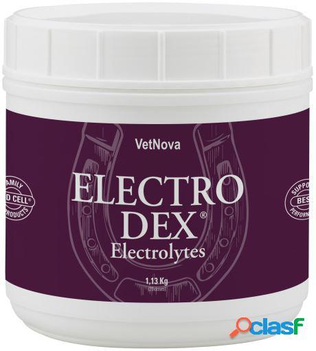 VetNova Electro Dex 1.13 Kg