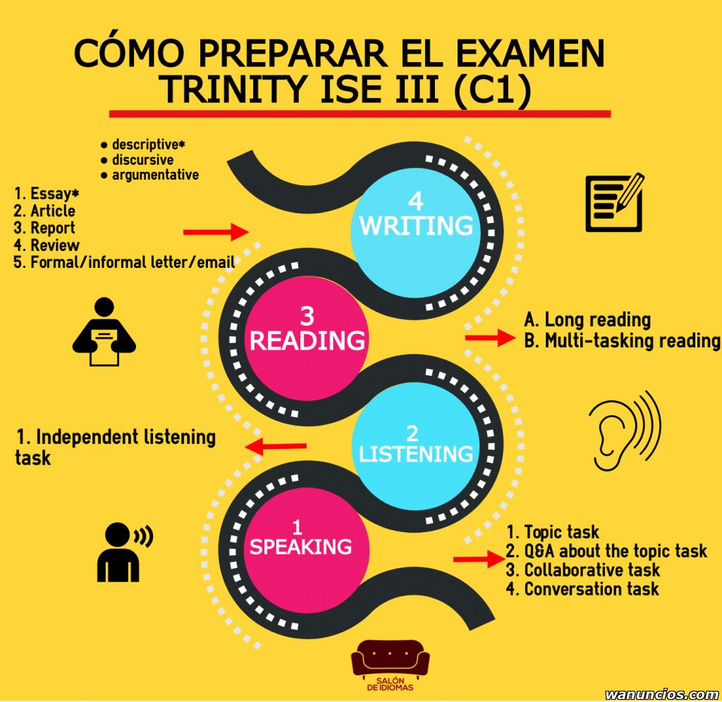 CLASES DE INGLÉS TRINITY ISE3 *Opción Online - Madrid