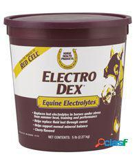 VetNova Electro Dex 2,3 Kg 2.3 KG