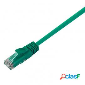 Equip Cable de Red RJ45 U/UTP Cat.6 Verde 0.25m