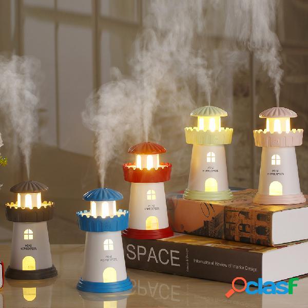 USB Humidificador de Aire LED Luz de Noche Portátil