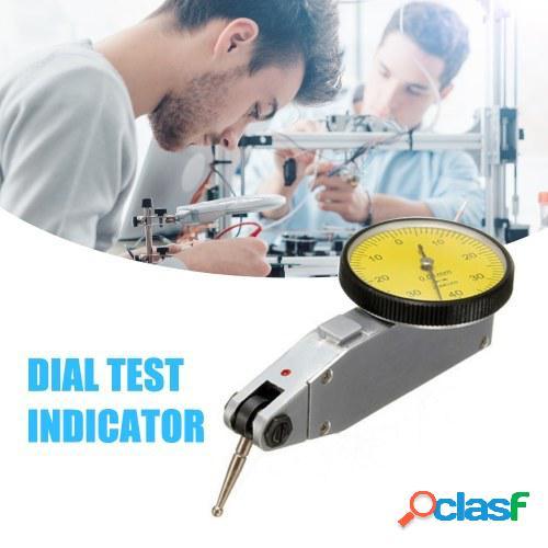 Indicador de prueba del indicador de línea Métrica de